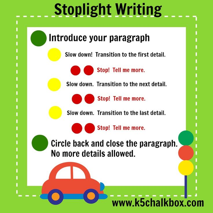 best paragraph structure ideas teaching  how to use stoplight writing to teach students how to write an organized paragraph