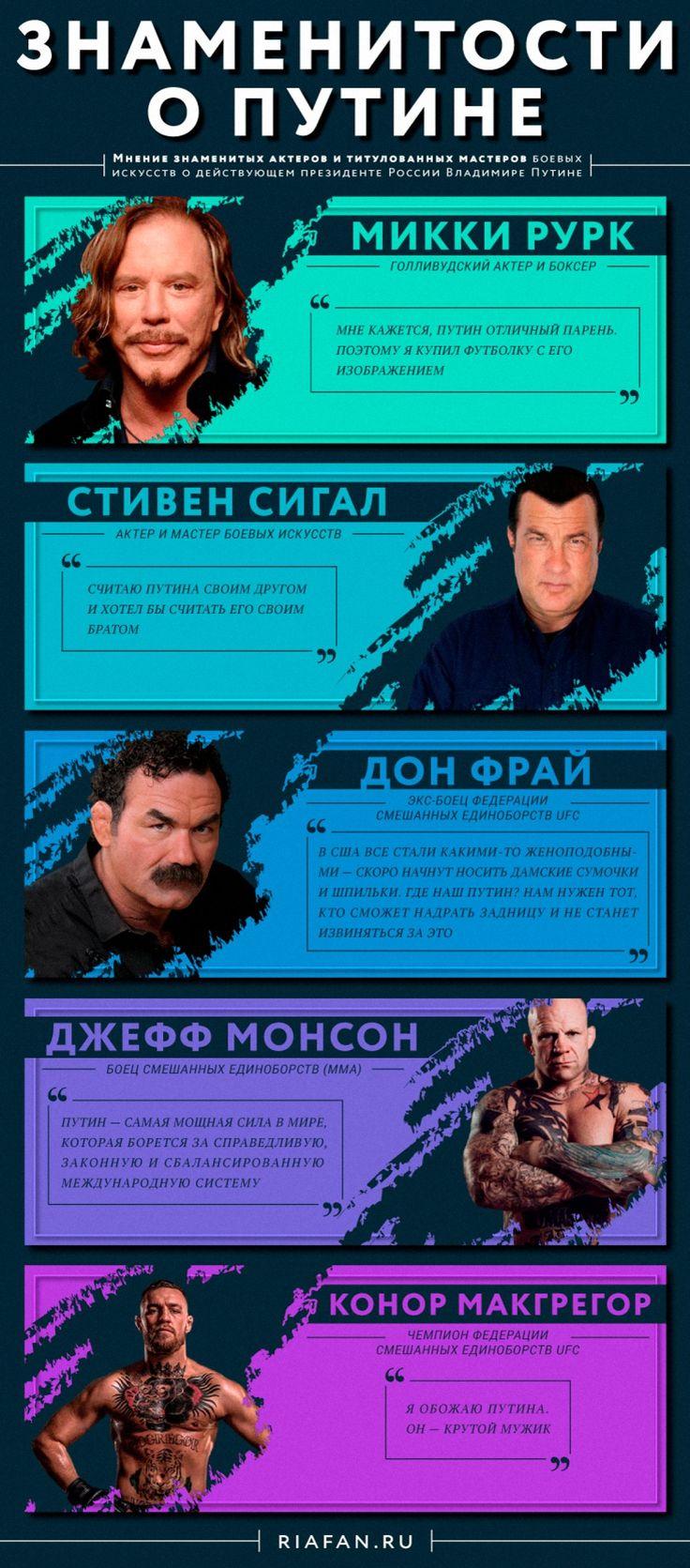 Знаменитости о Путине