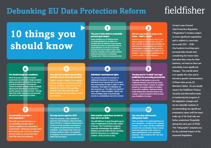 An infographic detailing the changes in the new GDPR law