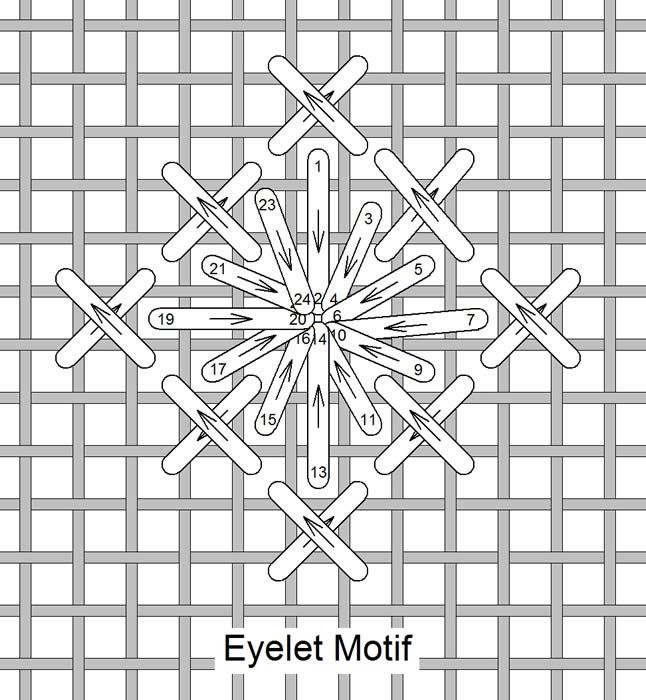 Eyelet with Crosses