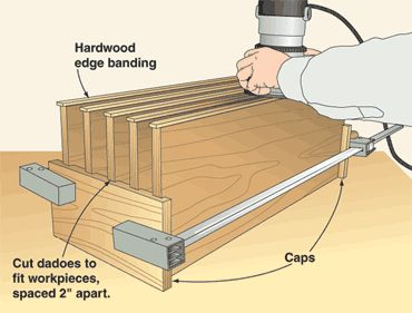 router-trim edge banding fast n easy