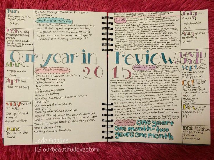 This is one of my more favorite pages of the boyfriend/husband smashbook/scrapbook I'm making Devin. I wrote a few highlights from each month on the sides and then his favorite memories and mine, all of the dates we went on and places we went to, and the shows and movies we watched in 2015 ❤️
