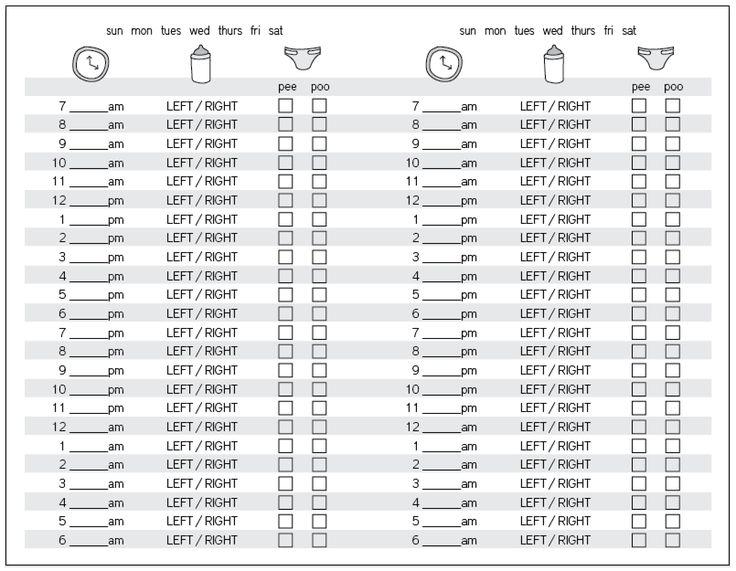Baby Feeding Chart  NodeCvresumePaasproviderCom