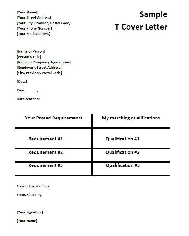 t format cover letters - Yupar.magdalene-project.org