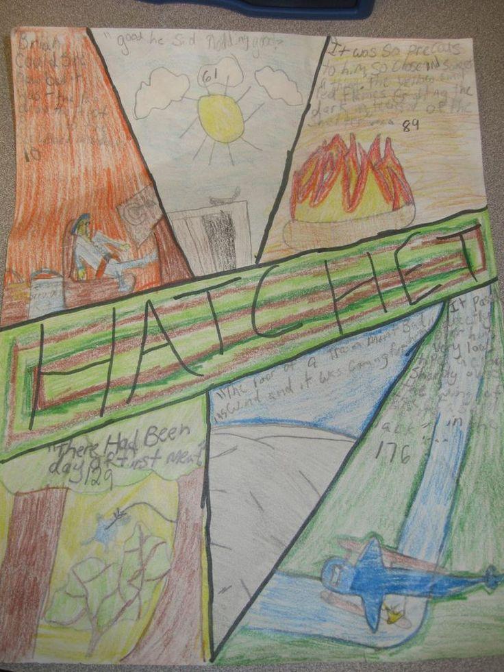 Th Grade Social Studies Classroom Decorations ~ Best hatchet project images on pinterest school ideas