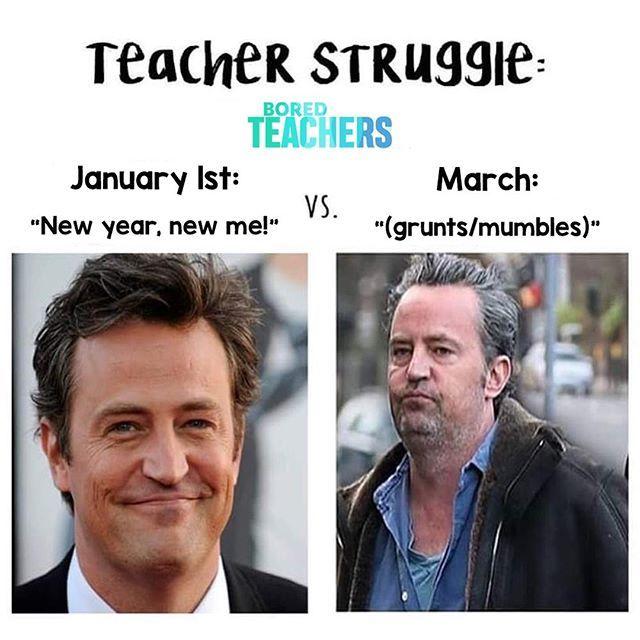 The Transformation Is Real Skola