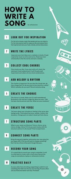 How to write a song in 10 steps as a beginner? The infographic shows you how to get song ideas, write lyrics, find chords, structure the song and record online for free.