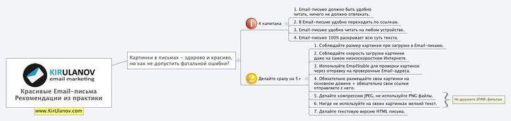 Красивые Email-письма. Рекомендации из практики. #kirulanov #emailmarketing #email #internet_marketing