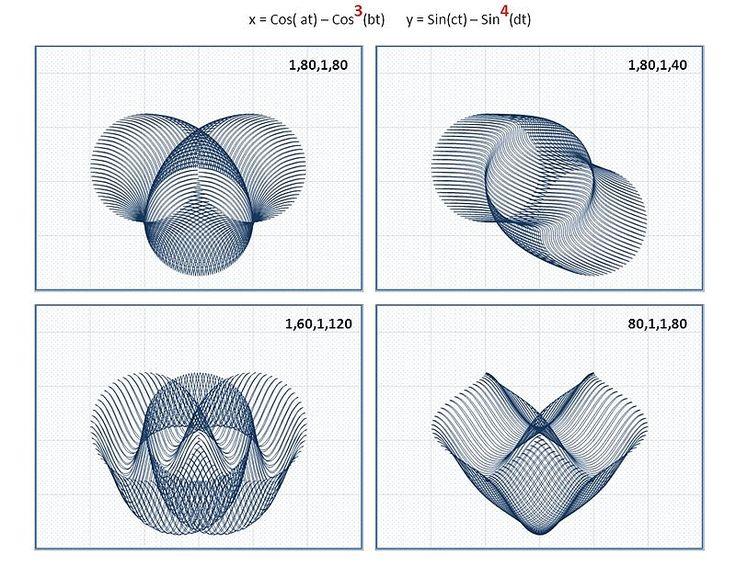 Param34 1 - Ecuación paramétrica - Wikipedia, la enciclopedia libre
