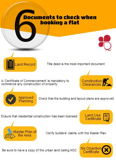 7 best Infographics - Projects at a glance images on Pinterest - noc no objection certificate