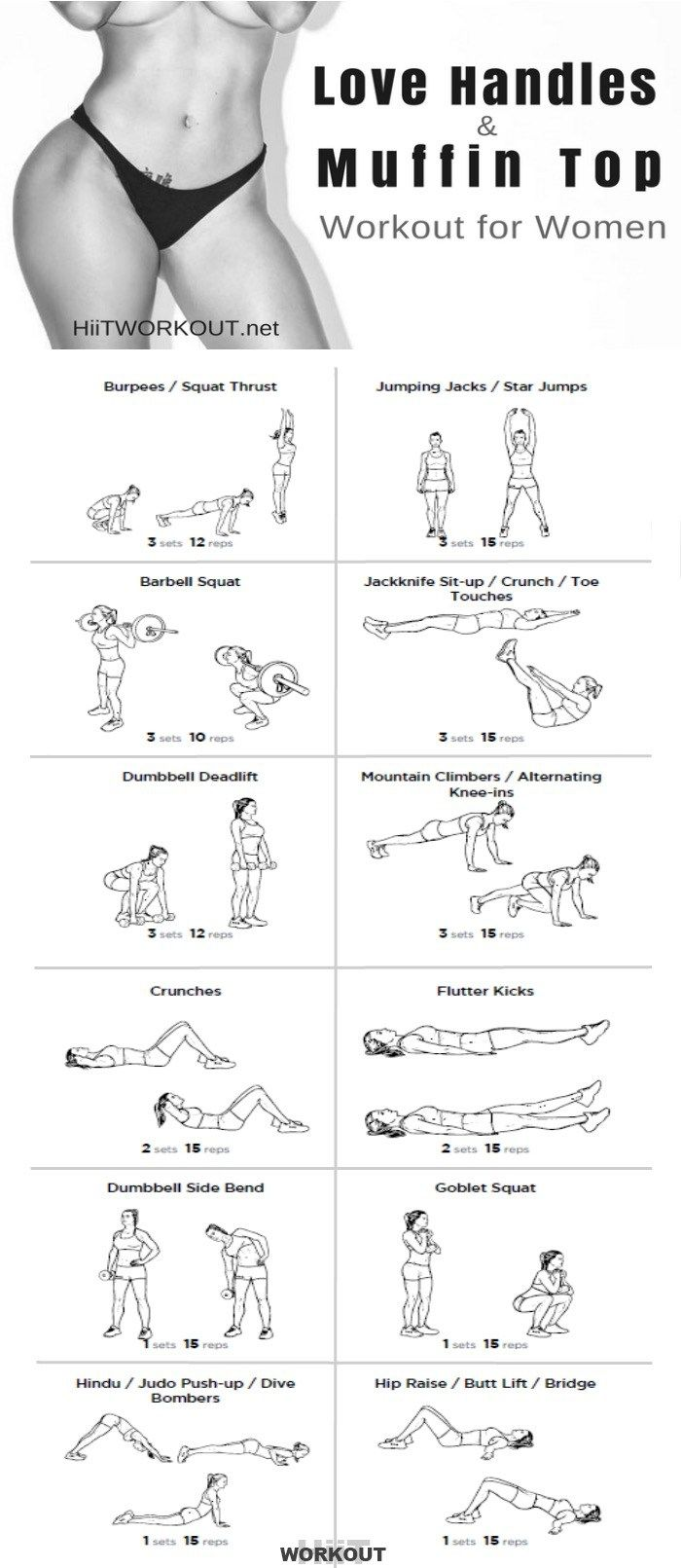 Love Handle Workout This muffin top workout is a great way to get the booty you want this summer. Over the past couple of years women have worked to get rounded tonned bums and it has become more known during the summer months for swim wear season. This is a proven workout to grow, tone…