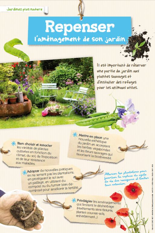 Repenser l 39 am nagement de son jardin pour jardiner for Agrementer son jardin