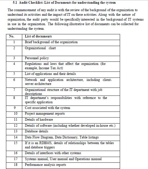 Information Security Audit Checklist Template For