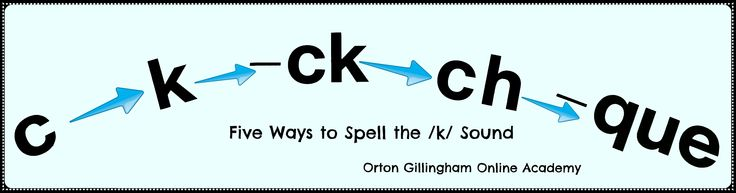 Five Spellings for the /k/ Sound - Orton Gillingham Online Academy