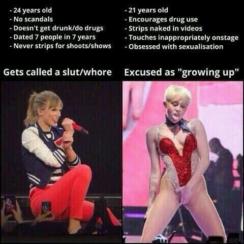 Taylor swift should get more respect