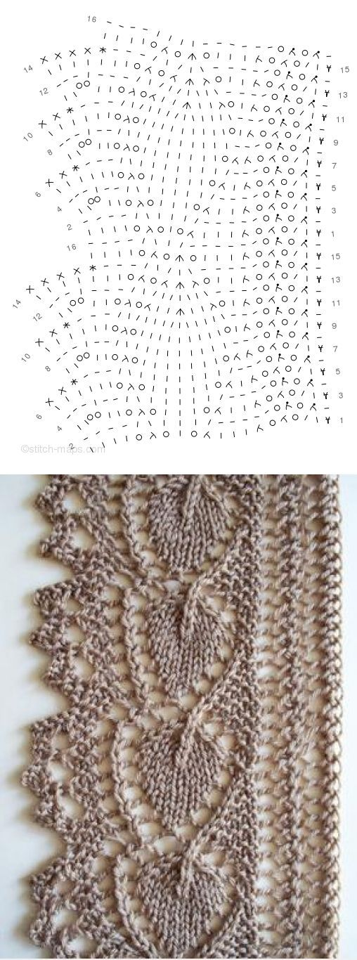 Knitted Lace Edging Patterns : De 282 basta Monster - virkade/stickade kant- & mellan Spetsar-bilderna p...