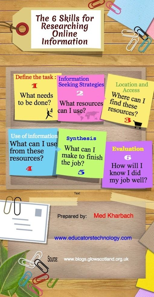 The 6 Skills for Researching Online Information Students should Know about