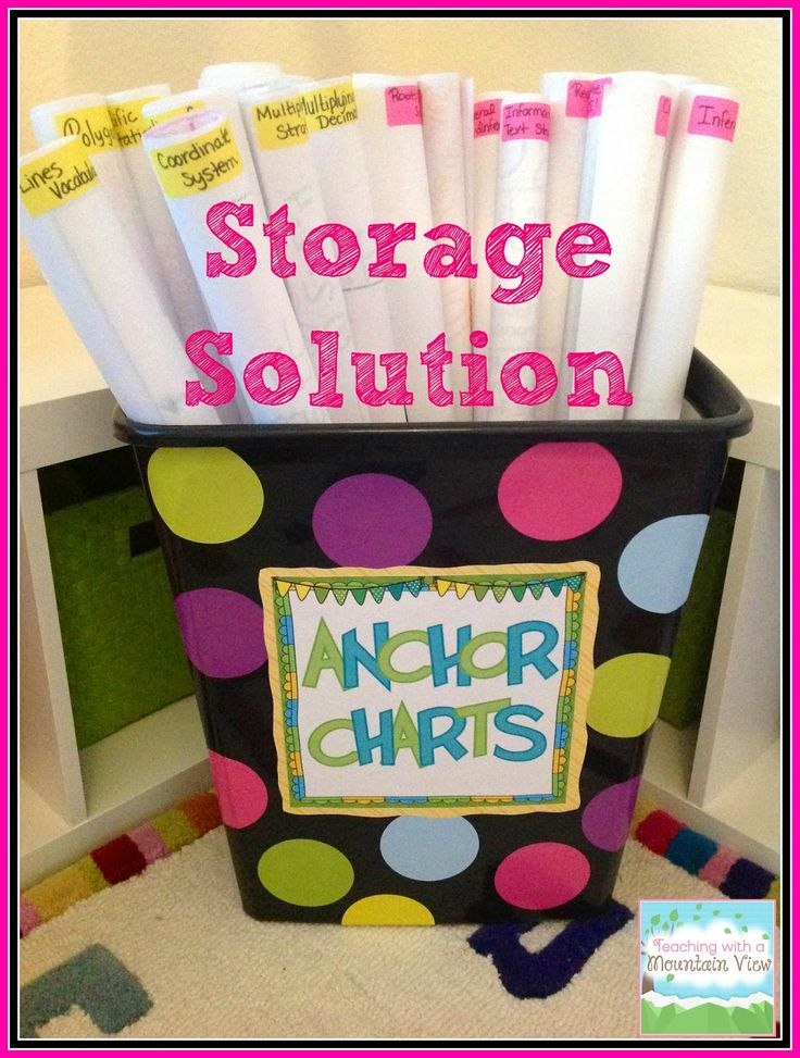 Teaching With a Mountain View: Search results for anchor chart storage