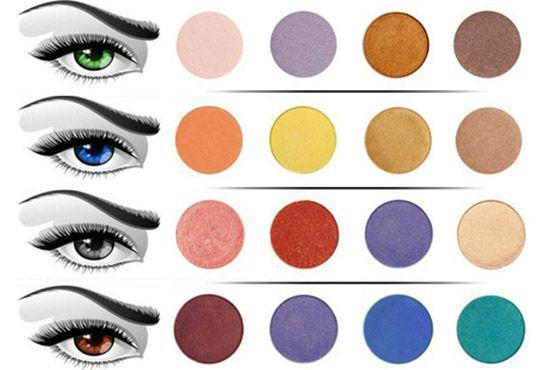 Какие цвета нужно использовать для макияжа глаз  Для серых и голубых глаз можно использовать сочетания серебристого и серо-бежевого, нежно-розового и тёплого коричневого, золотого и бронзового цветов.  Для карих глаз подберите палетку с бежевыми, серыми, черными, графитовыми, фиолетовыми и пыльными розовыми цветами.  Для яркого макияжа подойдет сочетание оливкового и темно-серого цвета теней;  Зеленые глаза можно подчеркнуть грамотным сочетанием шампани с теплым оттенком коричневого или…