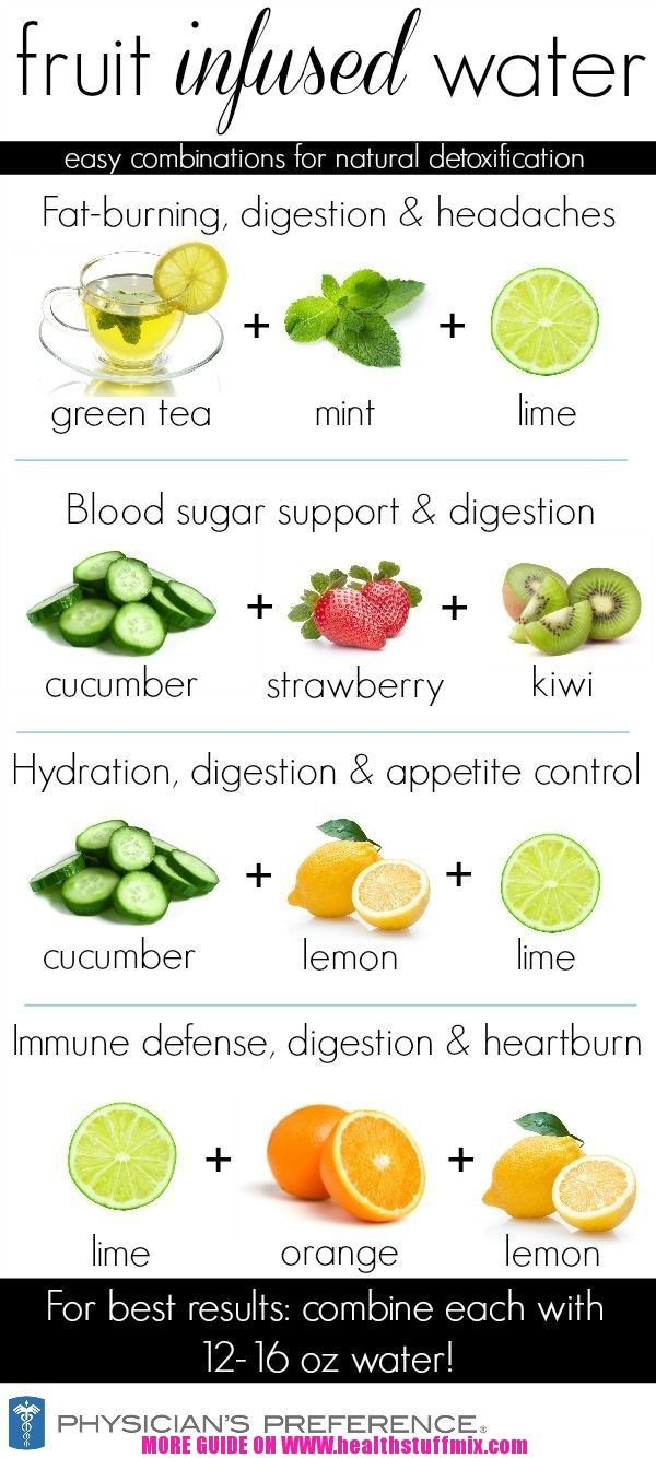 Infused Water Recipes, Aid your body in the normal detoxification process!