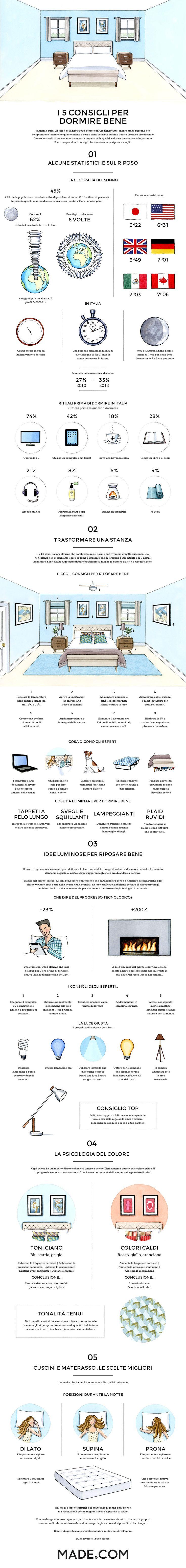 Blog page | made.com | alcuni consigli per #dormirebene