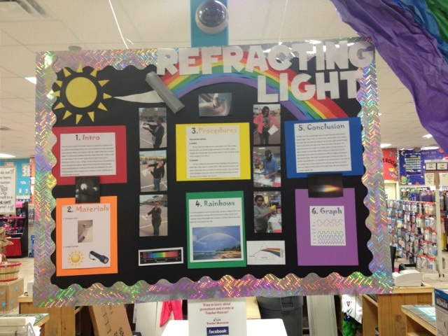 Science Presentation Board On Refracting Light From