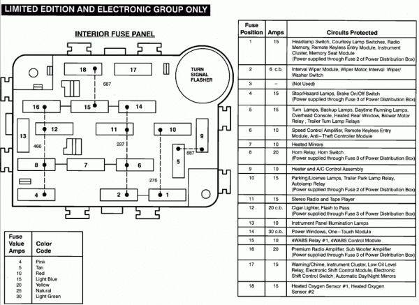 ford focus fuse box diagram moreover ford ranger headlight relay on