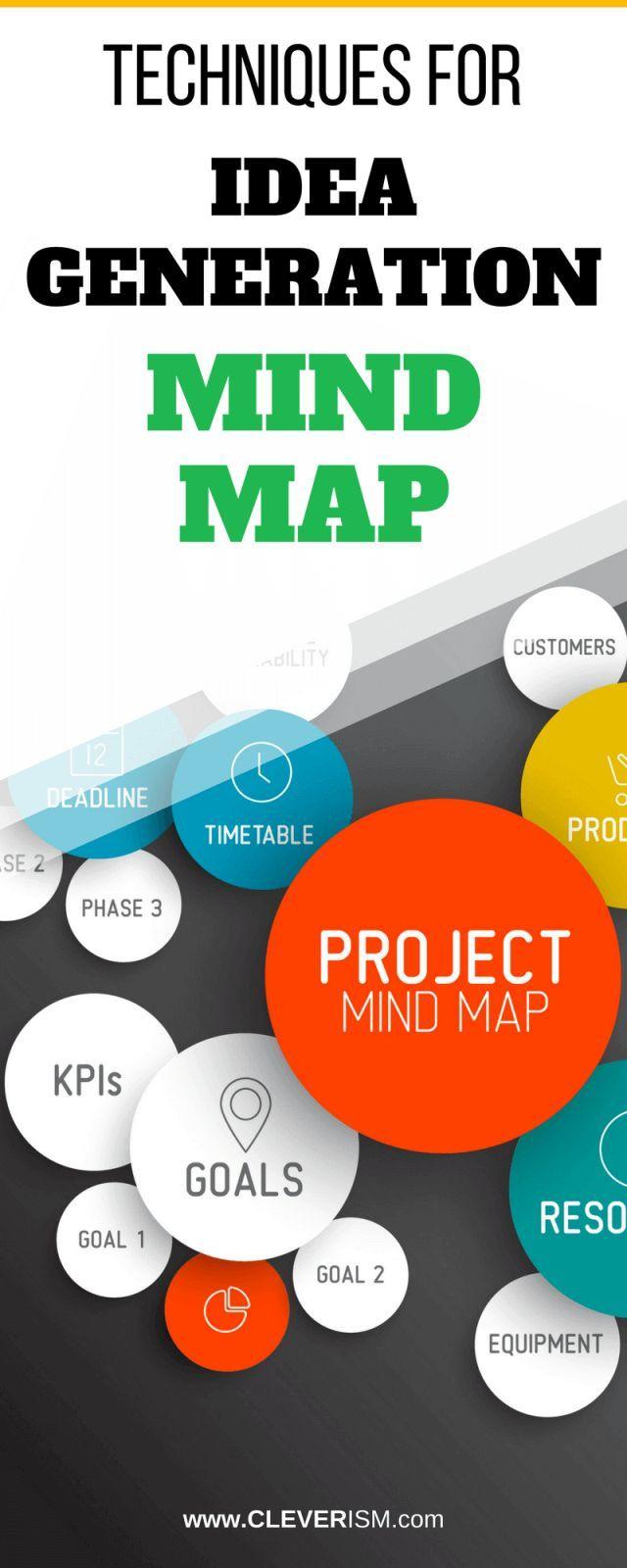 Techniques for Idea Generation: Mind Maps