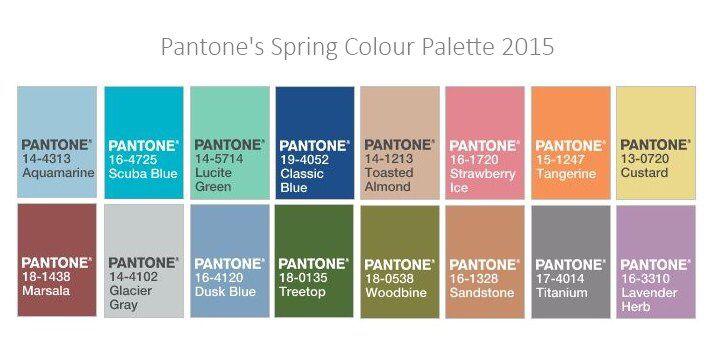 Image from http://asidpaeast.org/files/2014/12/pantone-palette1.jpg.