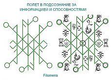 Став Полет в подсознание за информацией и способностями. Автор Filomena