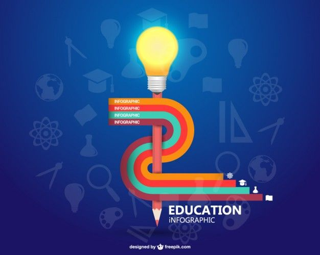 Education infographic free graphics
