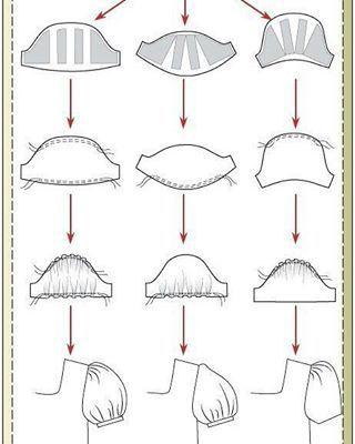 #خياطى#لباس#تكنيك#نكات#لباس_مجلسی #مانتو#برند#زنان #پارچه #فشن #استايل #ژورنال #بوردا #دگمه #زيپ#آموزشگاه#طراحى#دختران_مد #دوخت_و_دوز#sewingproject #sewing#dressmaking #fashionblog #kids#style#burda #women#success#design #patterns..