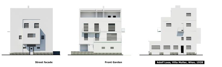 Roof Garden Design Plan Layout