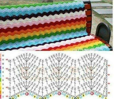 Uma manta linda com o ponto ripple ( chevron ).