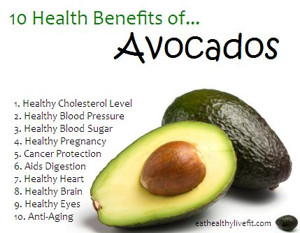 10 Health Benefits of Avocados.