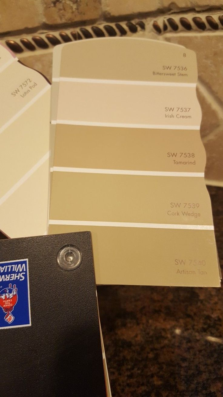 Sherwin Williams paint options for kitchen cabinets and ...
