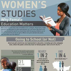 Women's Studies: Why Female Education Matters