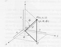 Resultado de imagen para coordenadas polares pdf