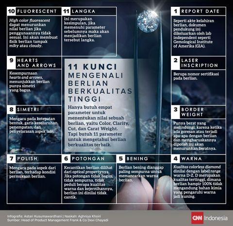 11 Kunci Mengenali Berlian Berkualitas Tinggi