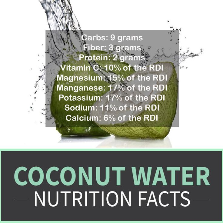 Nutritional Facts of Coconut water and Health Benefits of coconut water