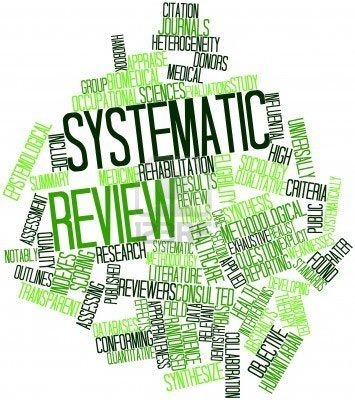 Research Reviews Supporting the Use of AAC