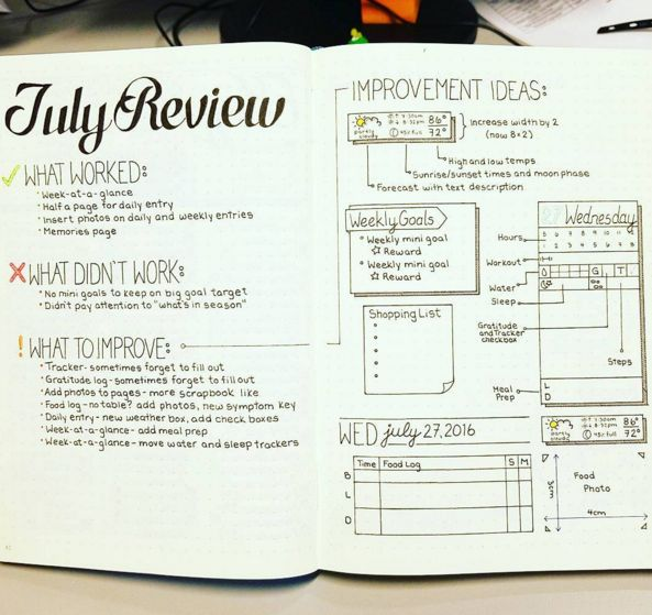 *inhales* | 25 Satisfying Bullet Journal Layouts That'll Soothe Your Soul
