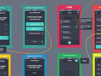 Wireframing the App Flow