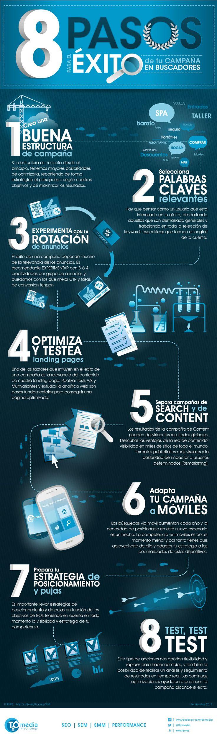 #Infografía en español que muestra 8 pasos para el éxito en tu campaña en buscadores