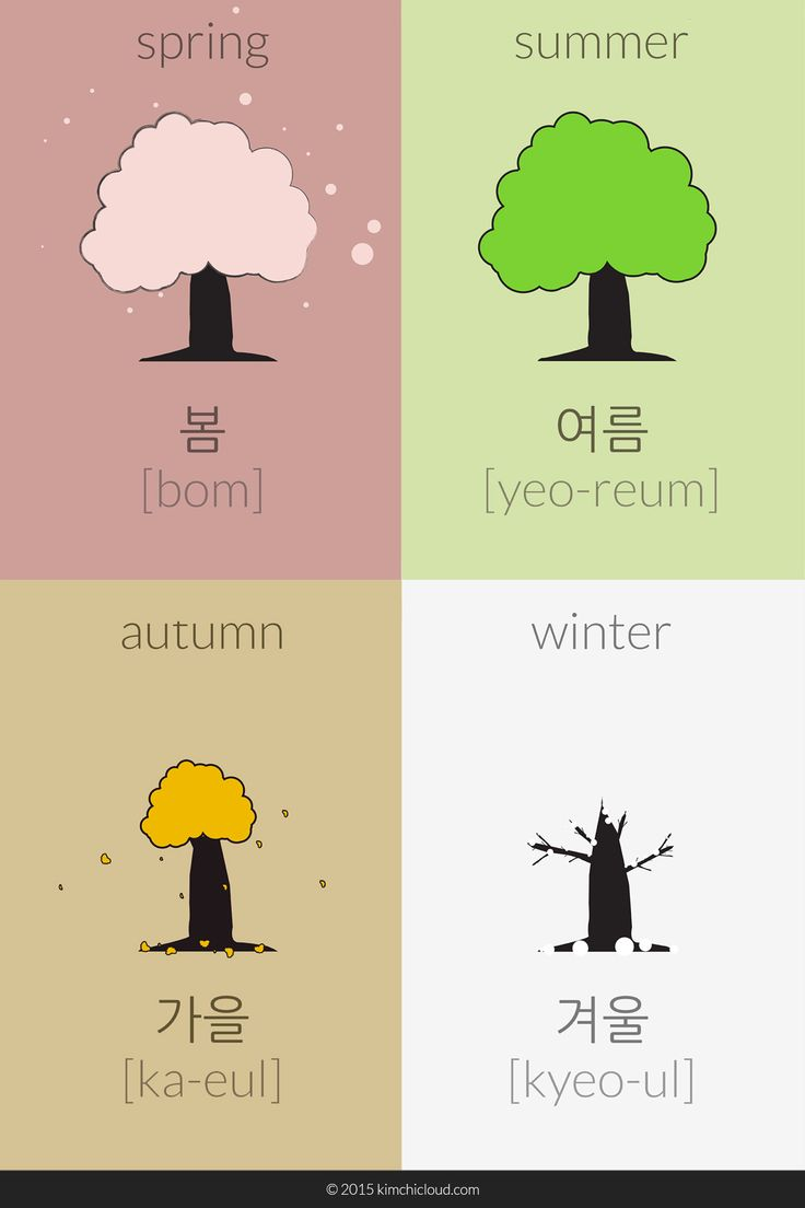 The words for the four seasons in Korean are: Summer: Spring: 봄 (bom), 여름 (yeo-reum), Autumn / Fall: 가을 (ka-eul), and finally Winter 겨울 (kyeo-ul).