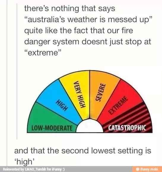 Australian fire safety. | 22 Important Lessons From Tumblr About Australia