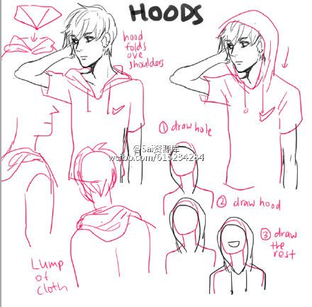 """How to draw Hood"" Drawing Tips ✒✏ (Official Board) By: XxMiarartxX"