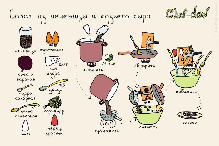 chef_daw_salat_iz_chechevizi_i_koziego_sira