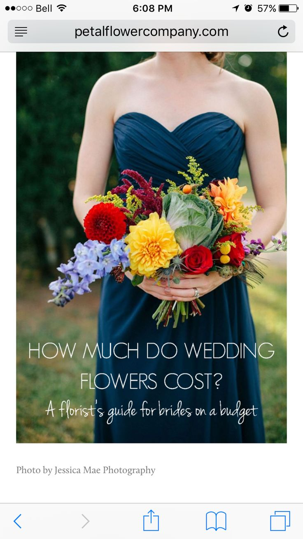 Best 25 Wedding Cost Breakdown Ideas On Pinterest