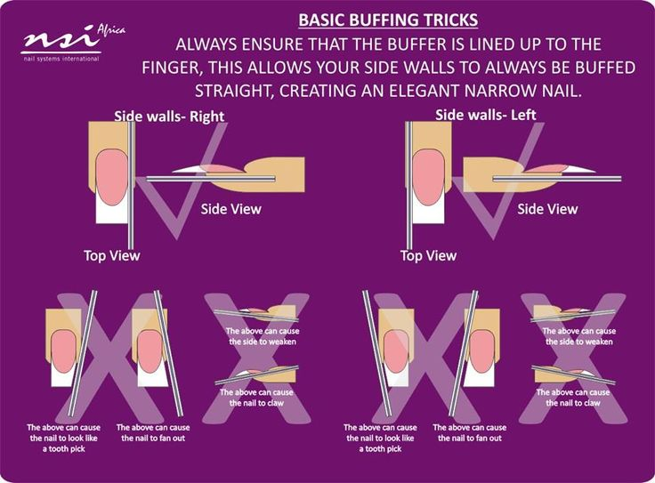 Its *Tech Teusday* Look at our tip for this week... Buffing a straight narrow nail...